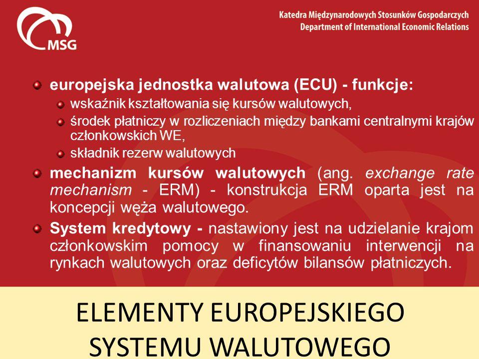 ELEMENTY EUROPEJSKIEGO SYSTEMU WALUTOWEGO