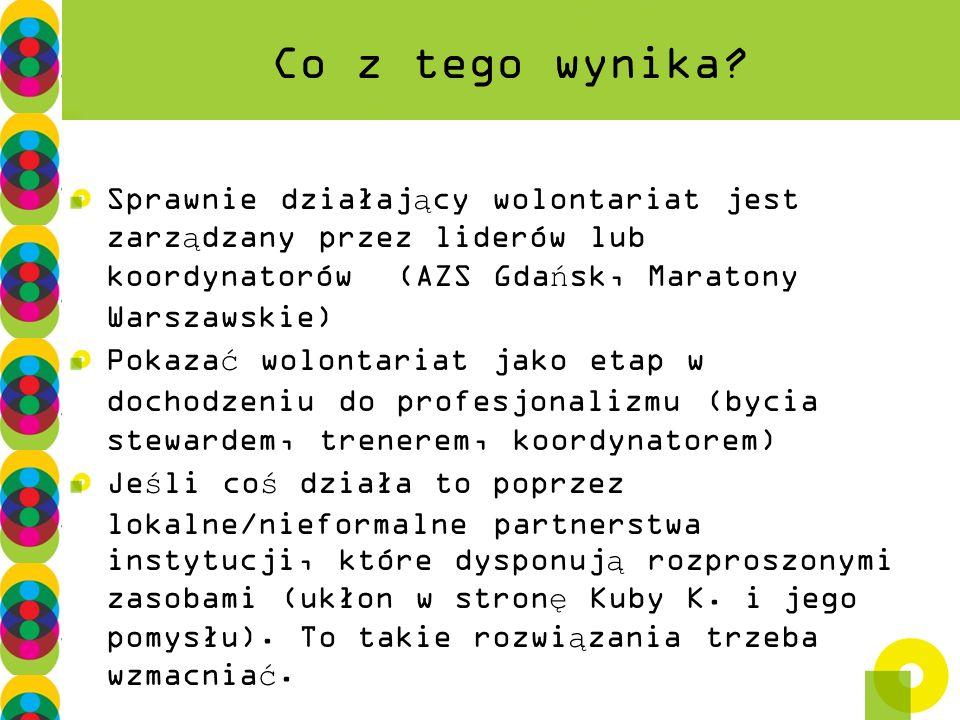 Co z tego wynika Sprawnie działający wolontariat jest zarządzany przez liderów lub koordynatorów (AZS Gdańsk, Maratony Warszawskie)