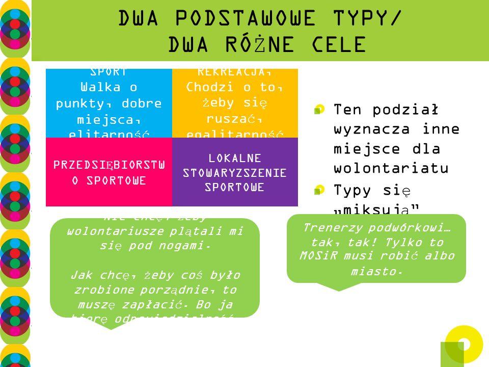 DWA PODSTAWOWE TYPY/ DWA RÓŻNE CELE