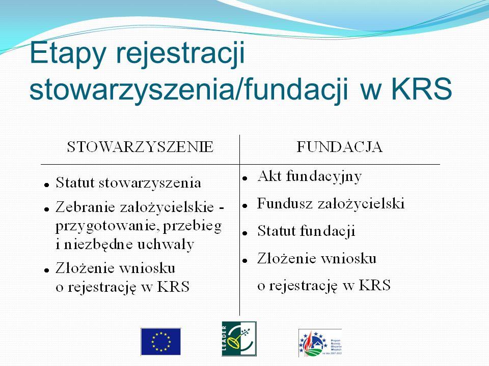 Etapy rejestracji stowarzyszenia/fundacji w KRS
