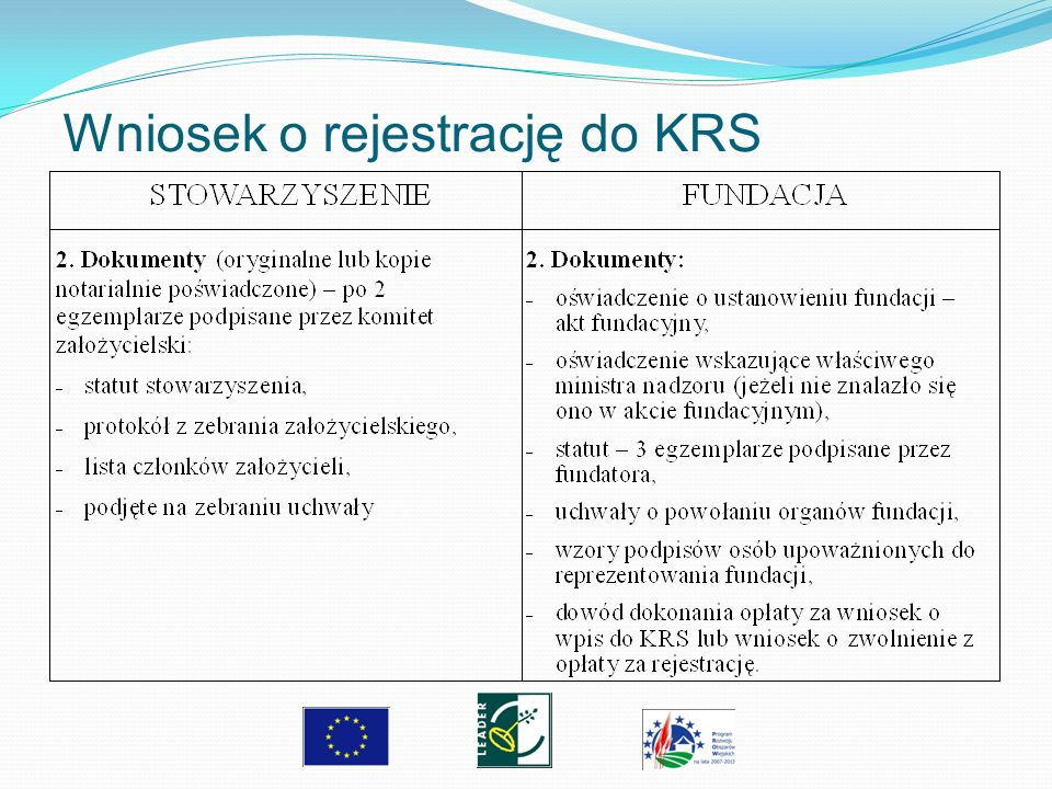 Wniosek o rejestrację do KRS