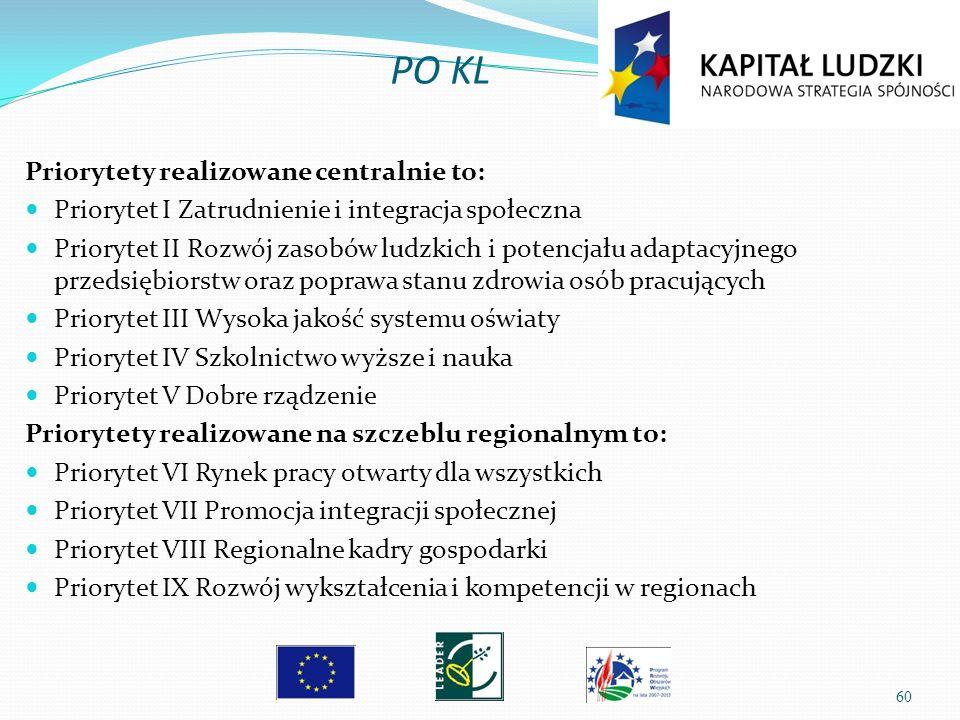 PO KL Priorytety realizowane centralnie to: