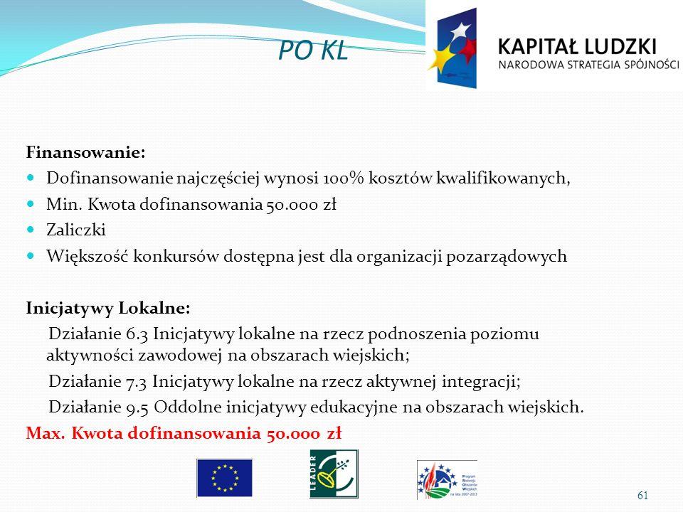 PO KL Finansowanie: Dofinansowanie najczęściej wynosi 100% kosztów kwalifikowanych, Min. Kwota dofinansowania 50.000 zł.