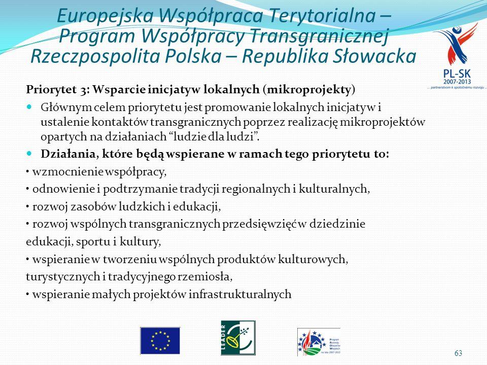 Europejska Współpraca Terytorialna – Program Współpracy Transgranicznej Rzeczpospolita Polska – Republika Słowacka