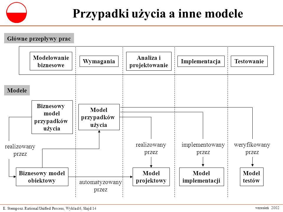 Przypadki użycia a inne modele