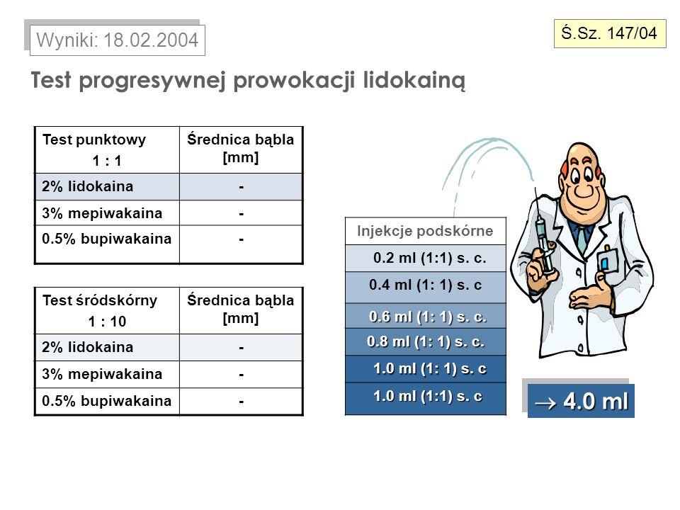 Test progresywnej prowokacji lidokainą