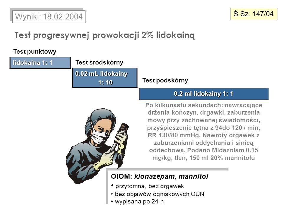 Test progresywnej prowokacji 2% lidokainą