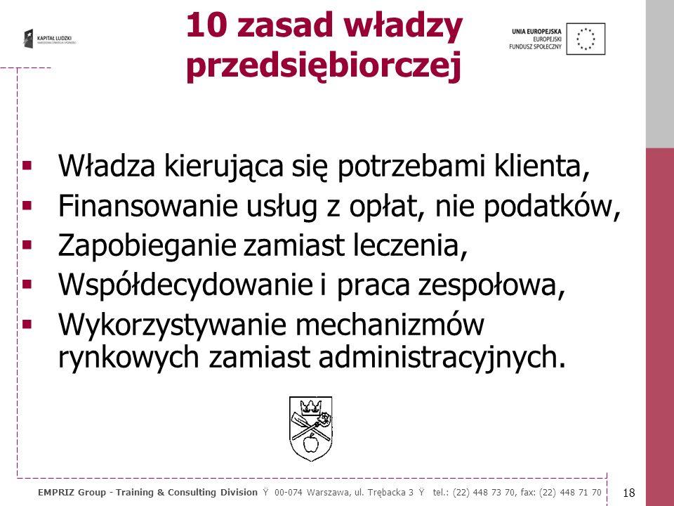 10 zasad władzy przedsiębiorczej