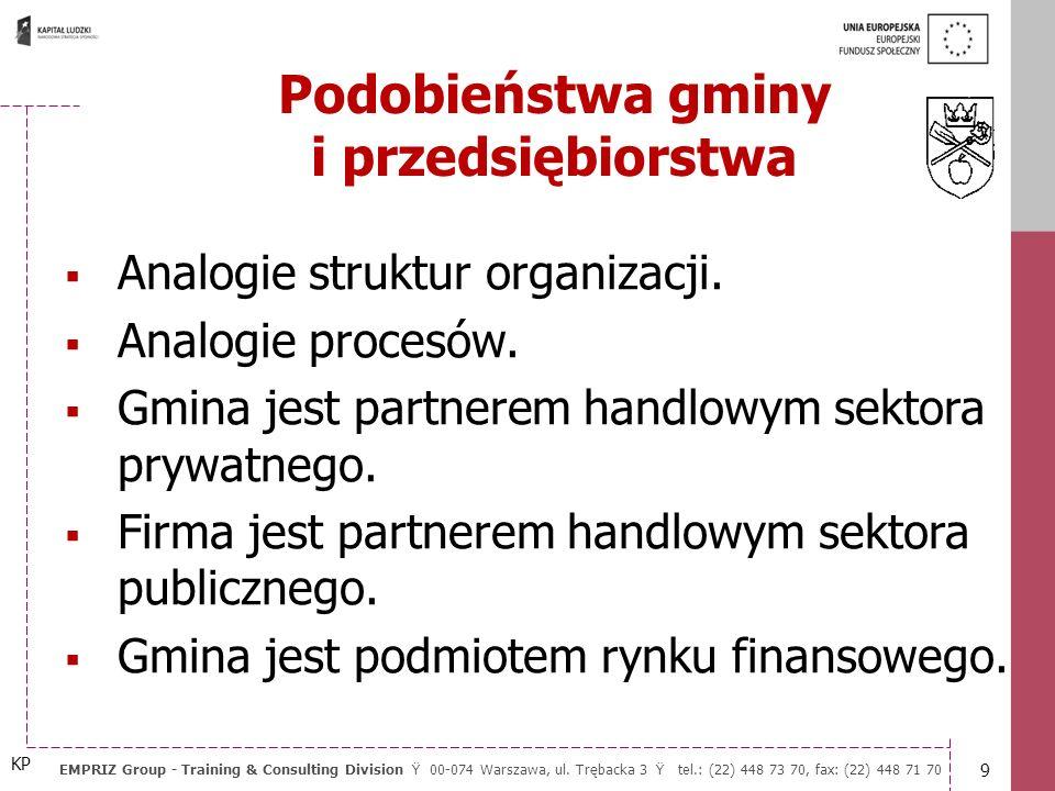 Podobieństwa gminy i przedsiębiorstwa