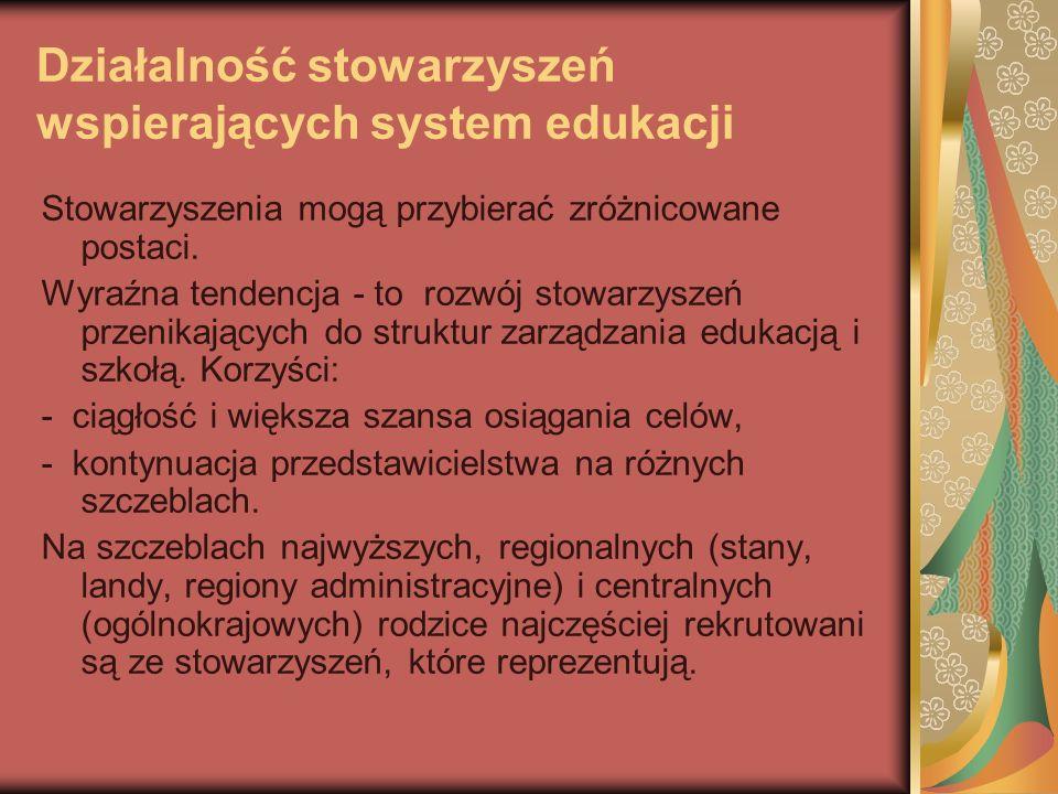 Działalność stowarzyszeń wspierających system edukacji