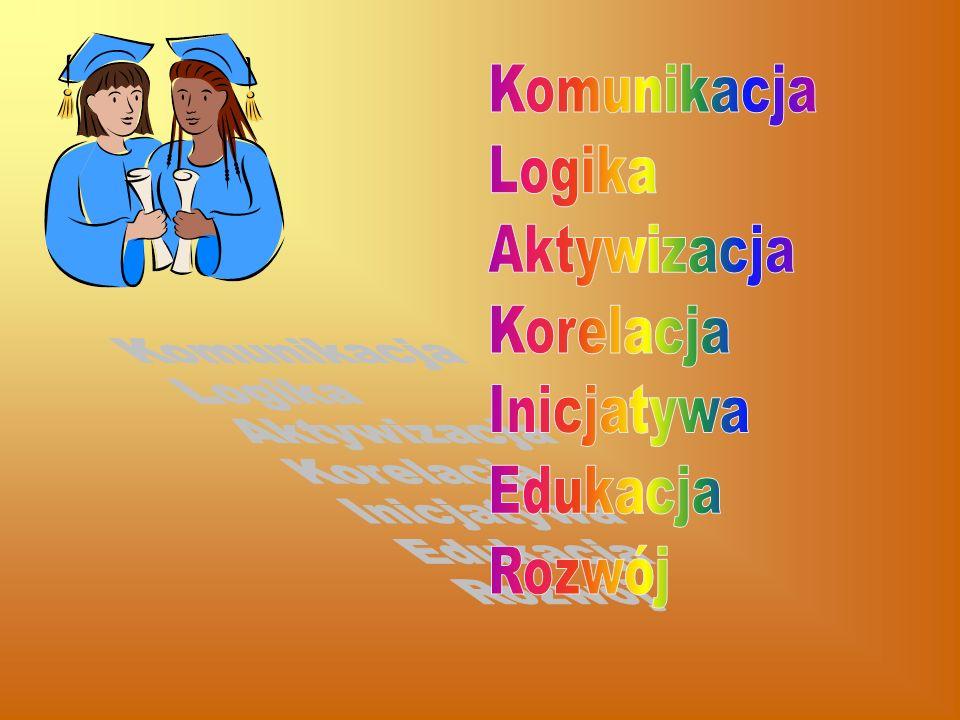 Komunikacja Logika Aktywizacja Korelacja Inicjatywa Edukacja Rozwój