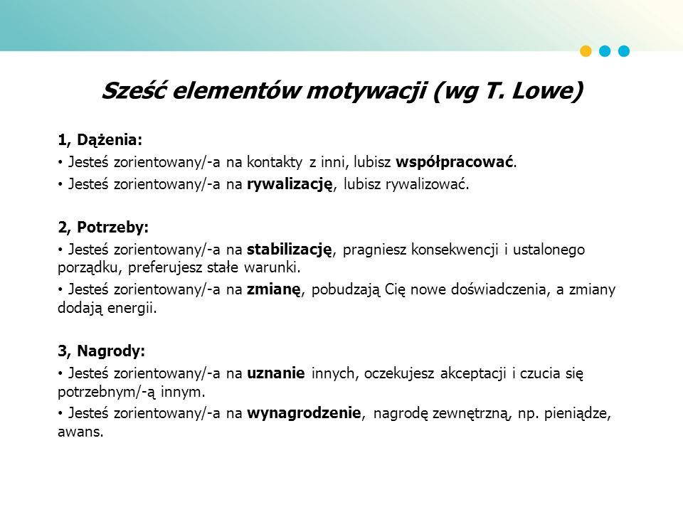 Sześć elementów motywacji (wg T. Lowe)
