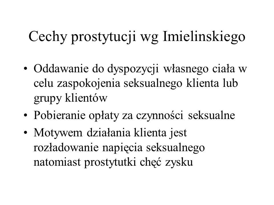 Cechy prostytucji wg Imielinskiego