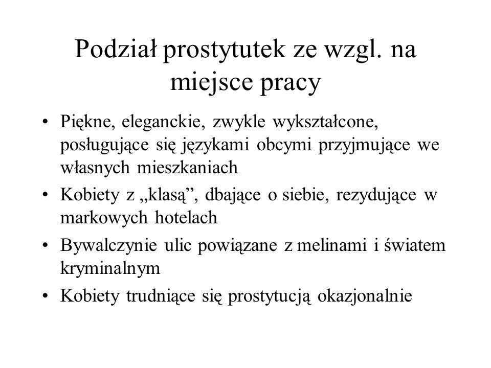 Podział prostytutek ze wzgl. na miejsce pracy