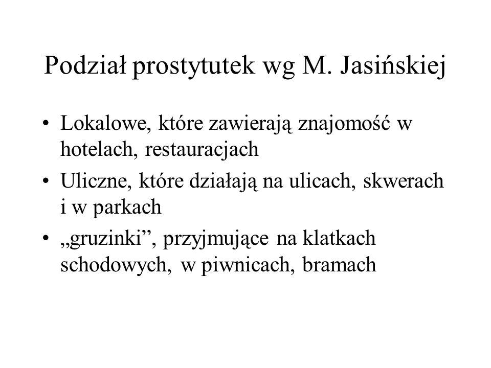 Podział prostytutek wg M. Jasińskiej