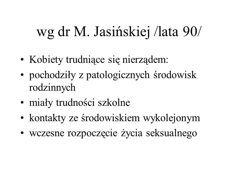 wg dr M. Jasińskiej /lata 90/