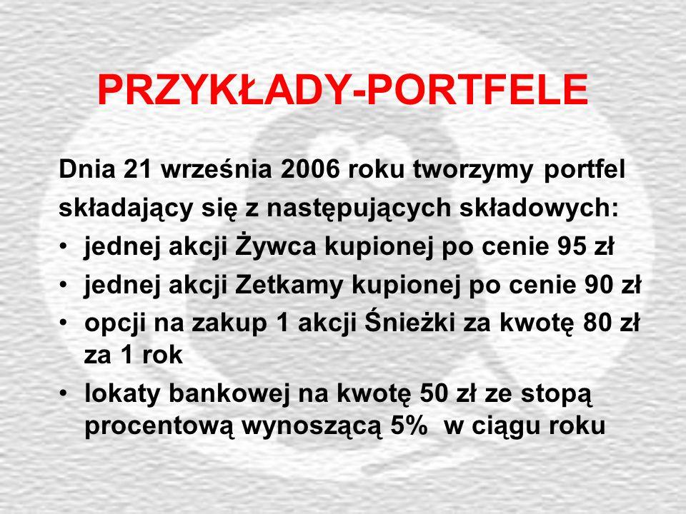 PRZYKŁADY-PORTFELE Dnia 21 września 2006 roku tworzymy portfel