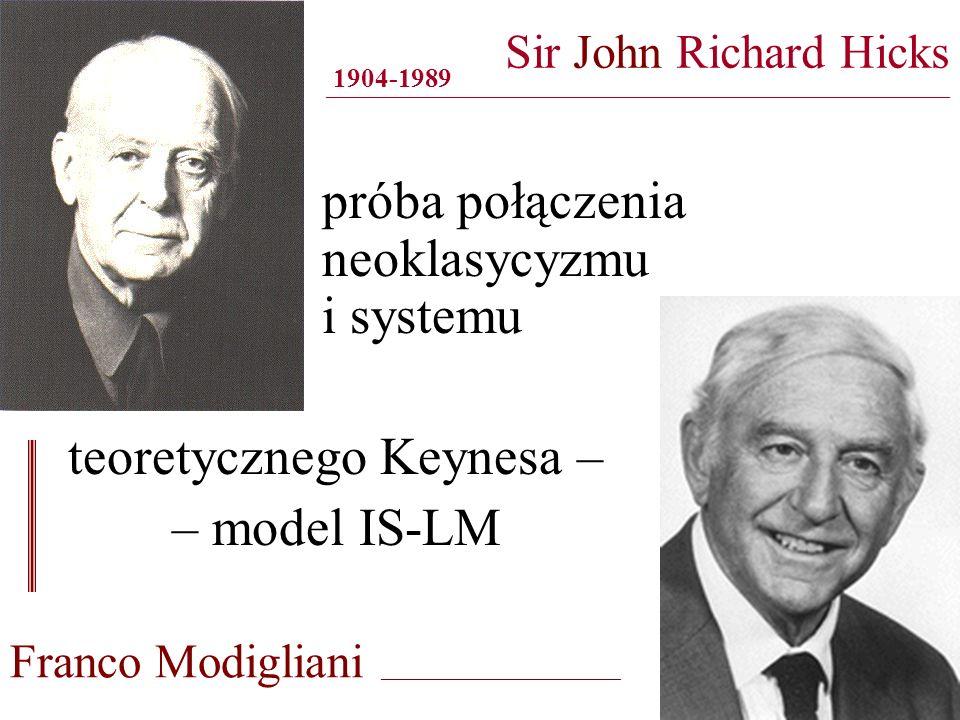 teoretycznego Keynesa –