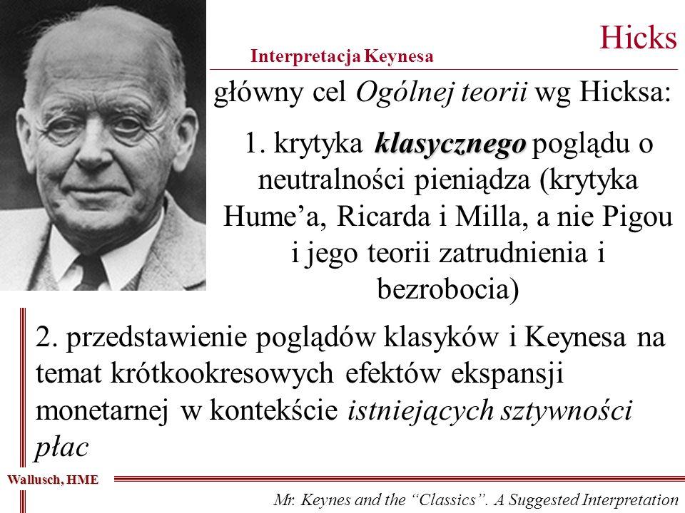 Interpretacja Keynesa