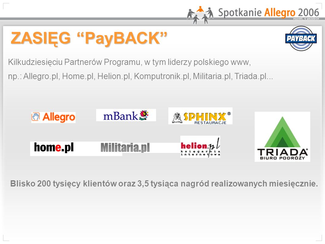 ZASIĘG PayBACK Kilkudziesięciu Partnerów Programu, w tym liderzy polskiego www,