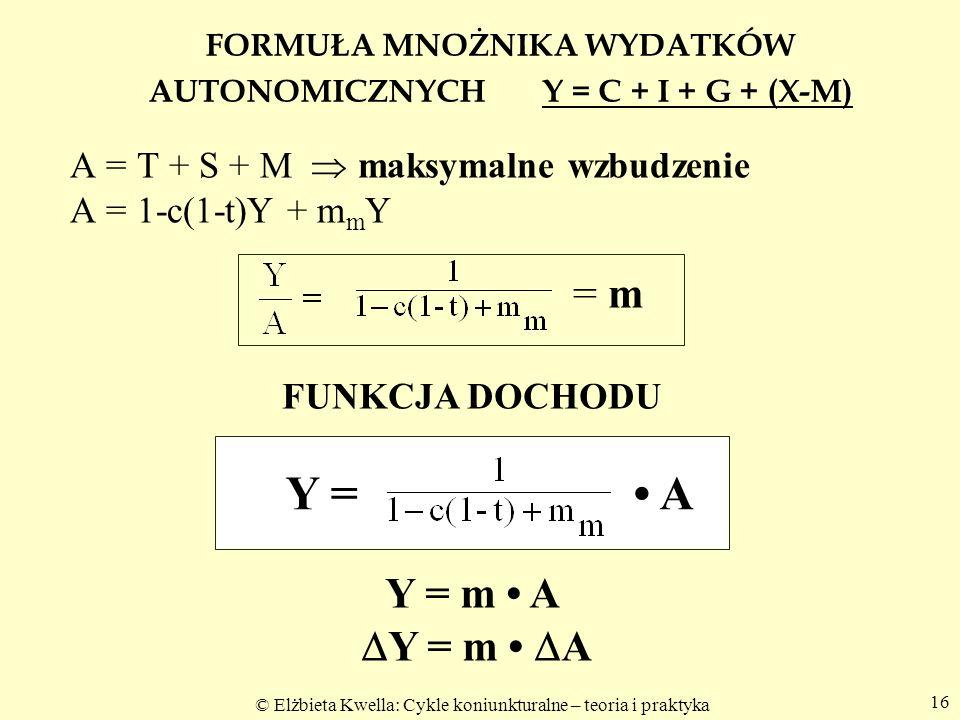 FORMUŁA MNOŻNIKA WYDATKÓW AUTONOMICZNYCH Y = C + I + G + (X-M)