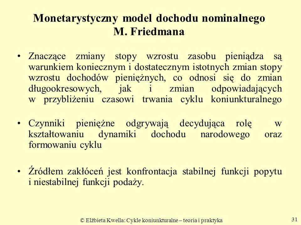 Monetarystyczny model dochodu nominalnego M. Friedmana