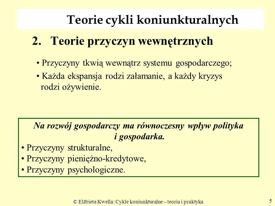 Teorie cykli koniunkturalnych