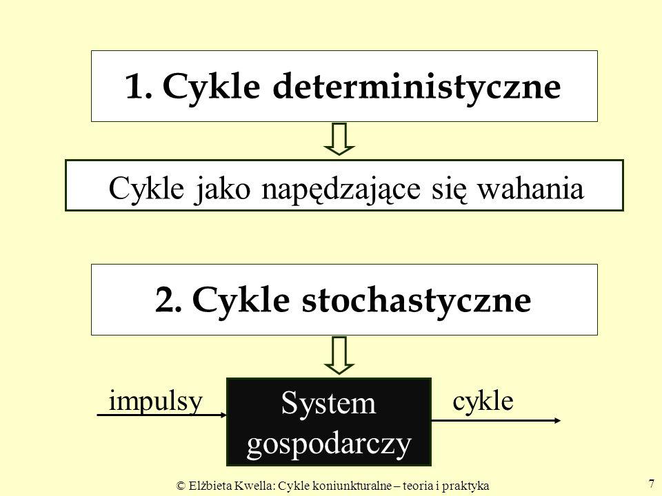 1. Cykle deterministyczne
