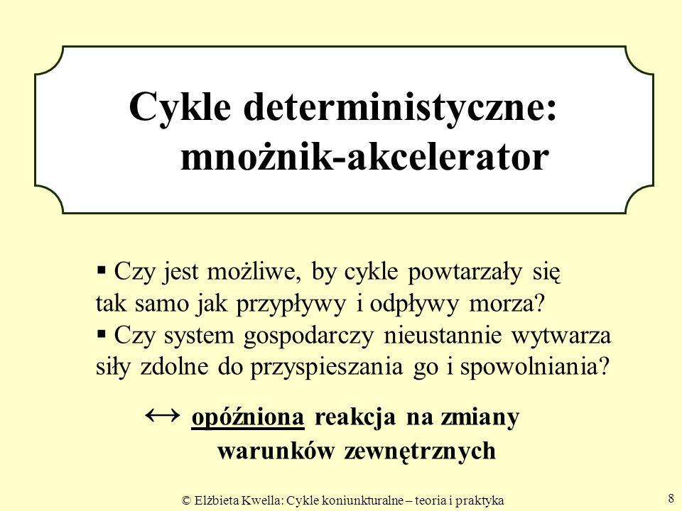 Cykle deterministyczne: