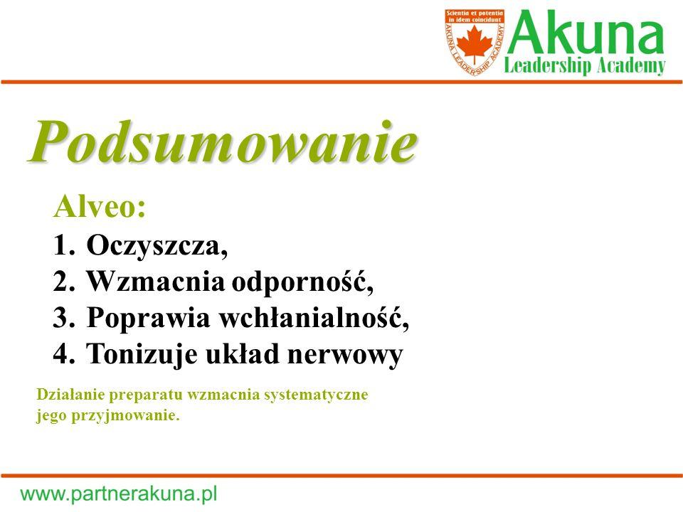 Podsumowanie Alveo: Oczyszcza, Wzmacnia odporność,