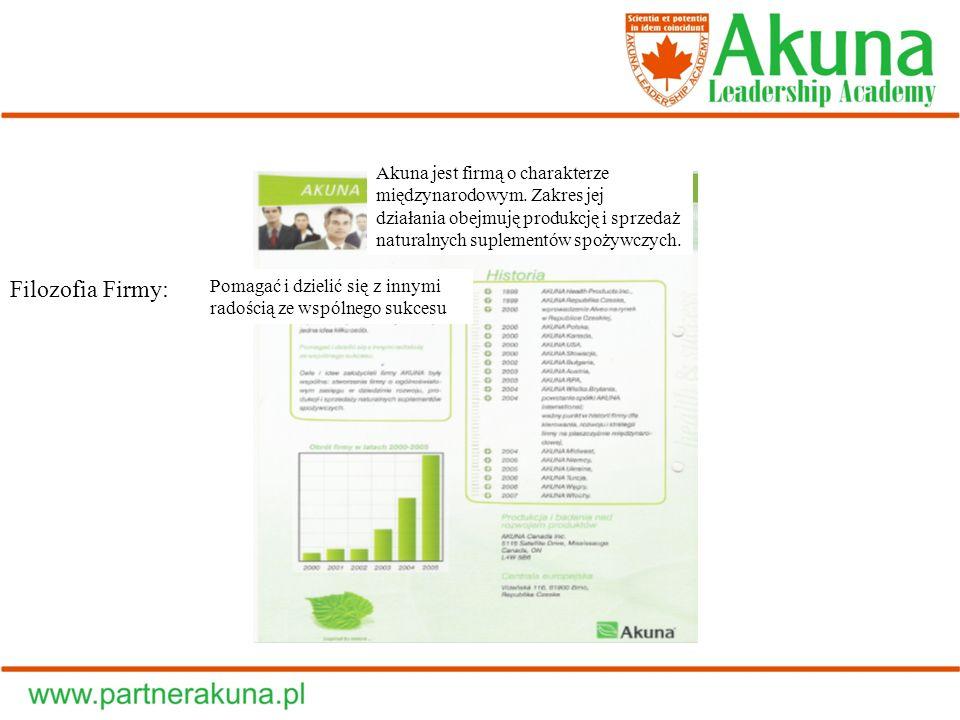 Akuna jest firmą o charakterze międzynarodowym