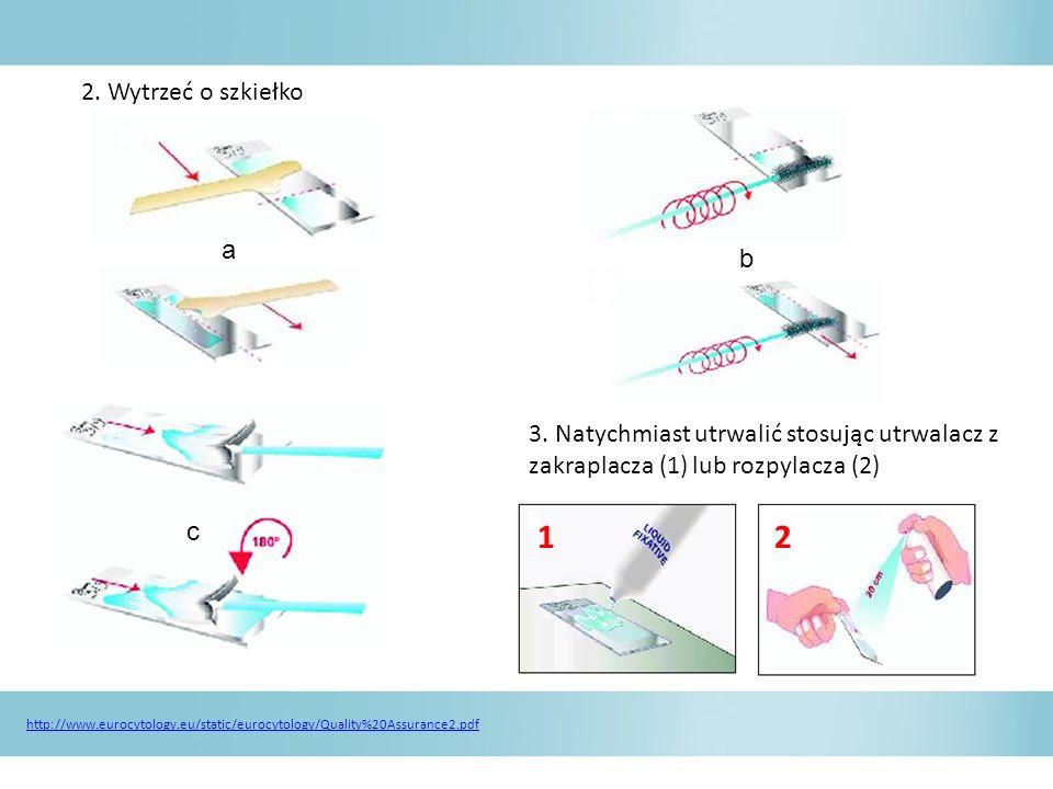 2. Wytrzeć o szkiełko a. b. 3. Natychmiast utrwalić stosując utrwalacz z zakraplacza (1) lub rozpylacza (2)