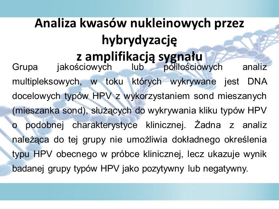 Analiza kwasów nukleinowych przez hybrydyzację z amplifikacją sygnału