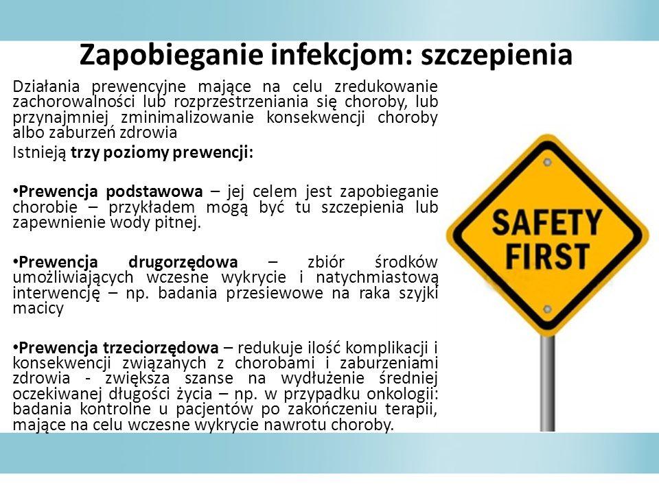 Zapobieganie infekcjom: szczepienia