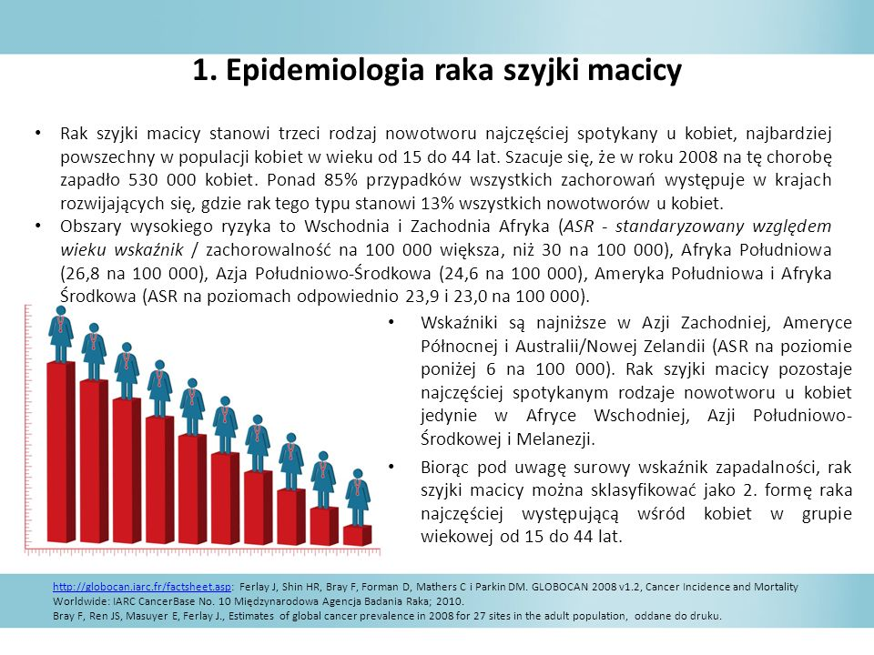 1. Epidemiologia raka szyjki macicy