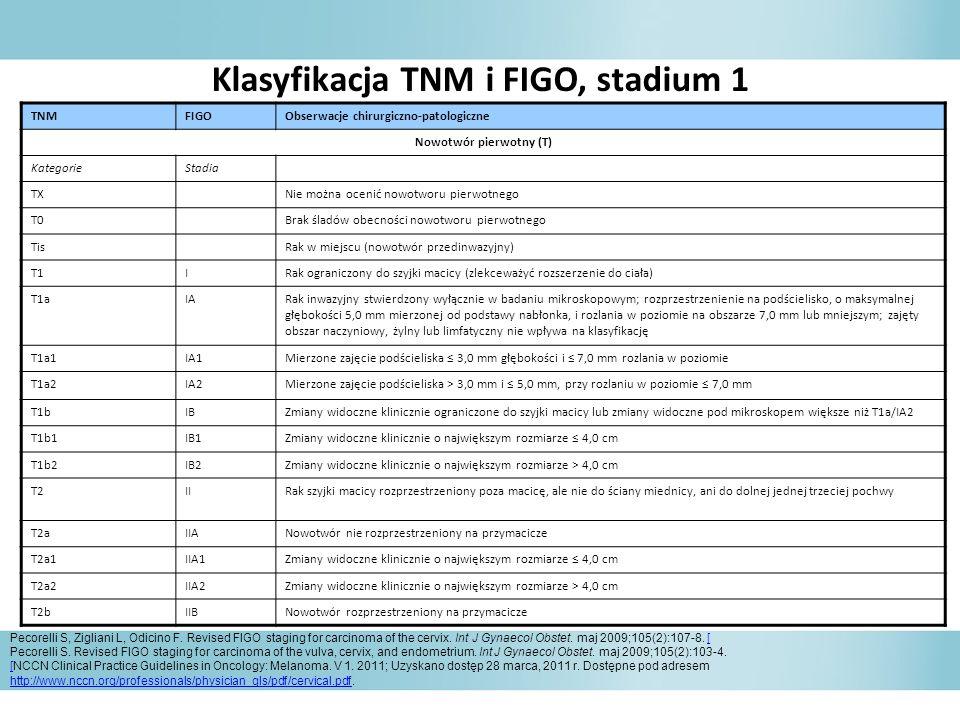 Klasyfikacja TNM i FIGO, stadium 1 Nowotwór pierwotny (T)