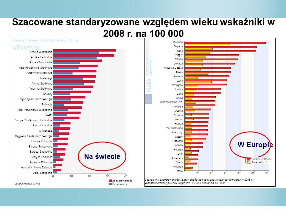 Szacowane standaryzowane względem wieku wskaźniki w 2008 r. na 100 000