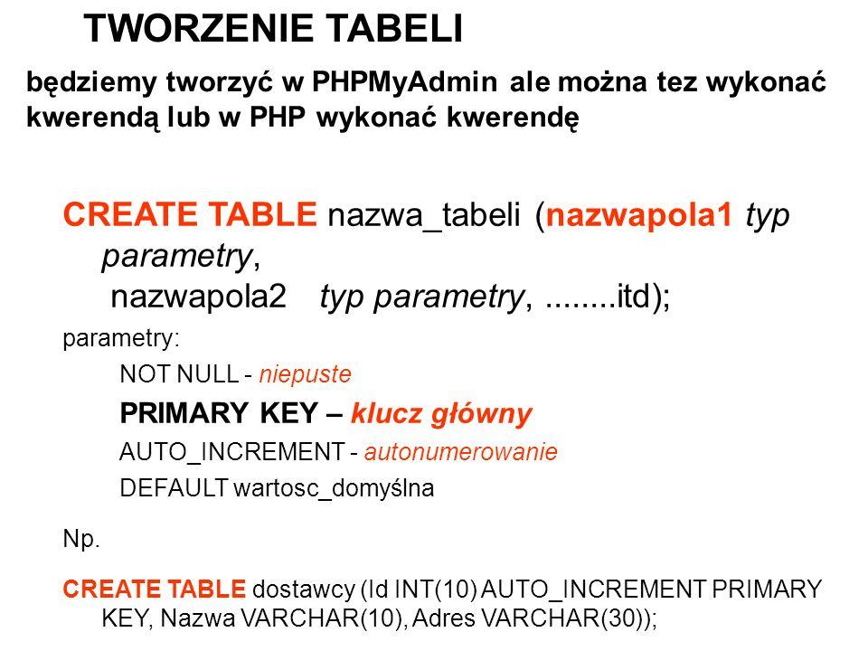 TWORZENIE TABELI będziemy tworzyć w PHPMyAdmin ale można tez wykonać kwerendą lub w PHP wykonać kwerendę.