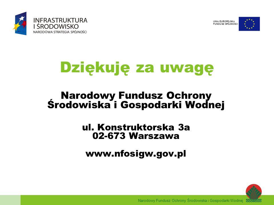 Dziękuję za uwagę Narodowy Fundusz Ochrony Środowiska i Gospodarki Wodnej ul.