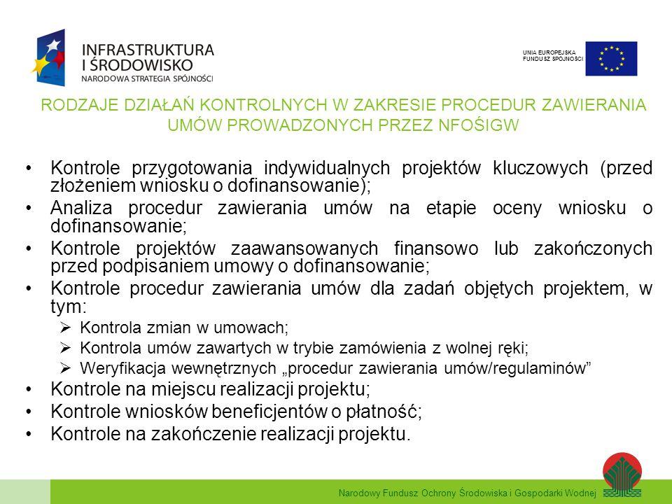Kontrole procedur zawierania umów dla zadań objętych projektem, w tym: