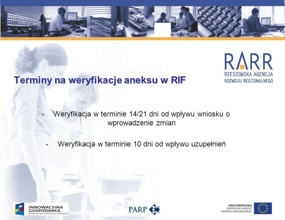 Terminy na weryfikacje aneksu w RIF