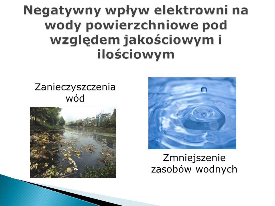 Zmniejszenie zasobów wodnych