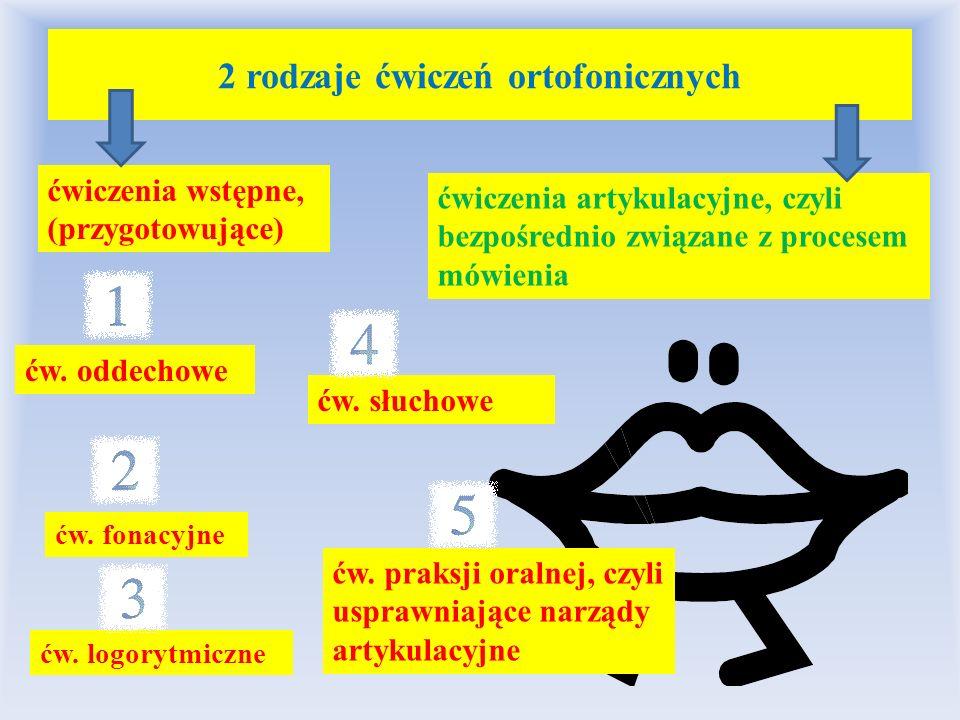 2 rodzaje ćwiczeń ortofonicznych