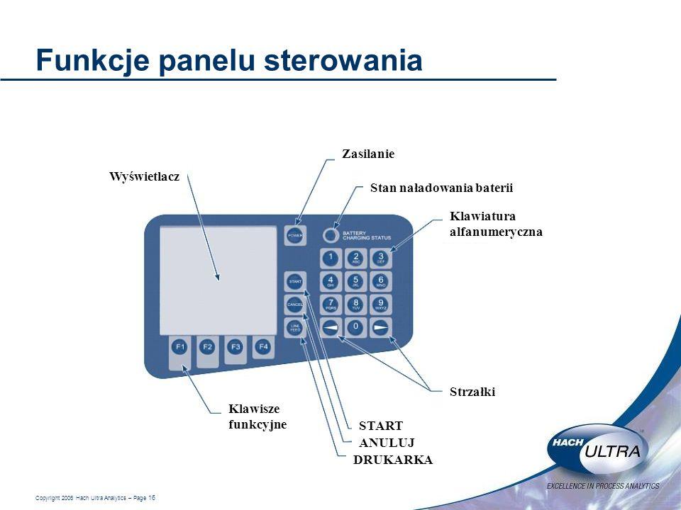 Funkcje panelu sterowania