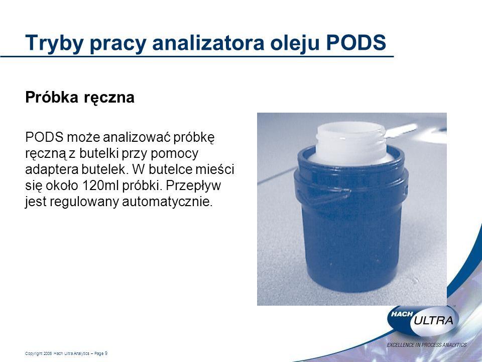 Tryby pracy analizatora oleju PODS