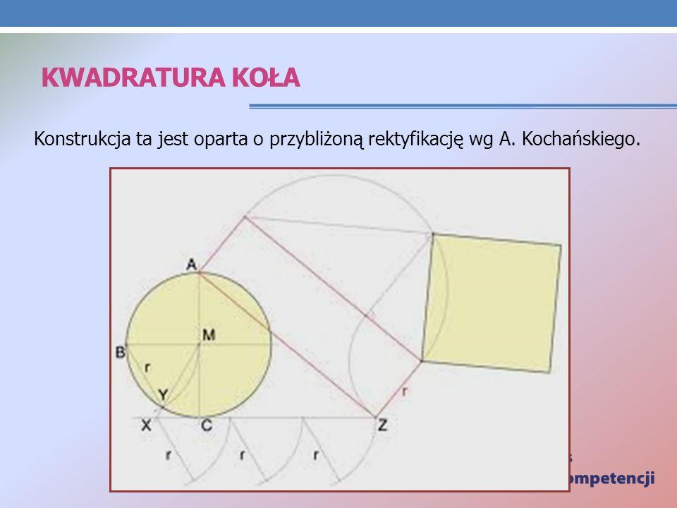 KWADRATURA KOŁA Konstrukcja ta jest oparta o przybliżoną rektyfikację wg A. Kochańskiego.