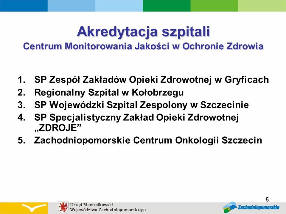 Akredytacja szpitali Centrum Monitorowania Jakości w Ochronie Zdrowia