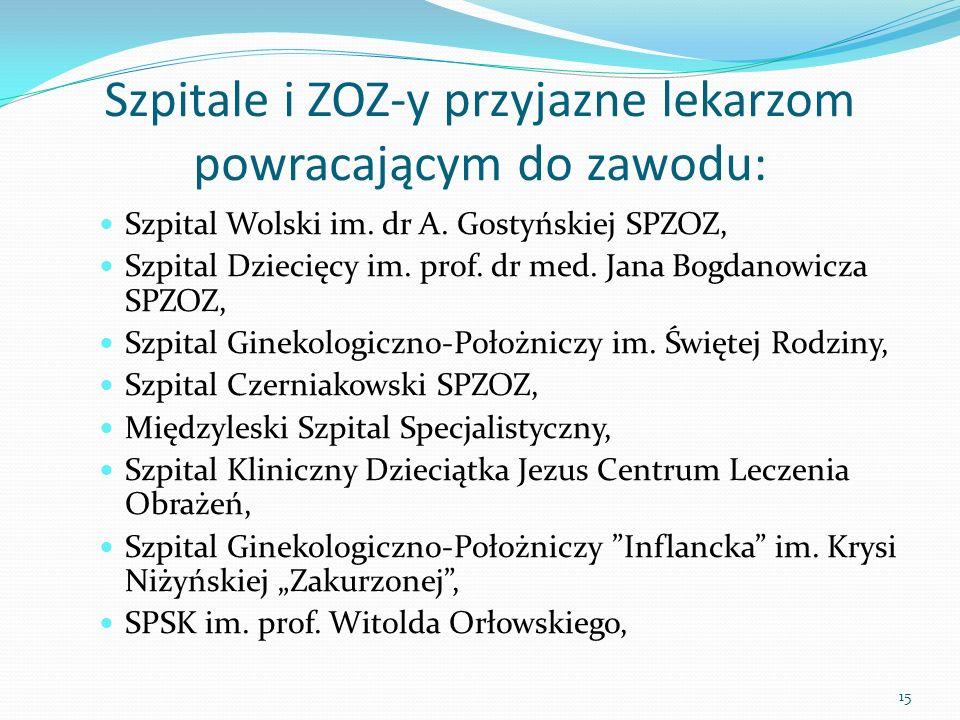 Szpitale i ZOZ-y przyjazne lekarzom powracającym do zawodu: