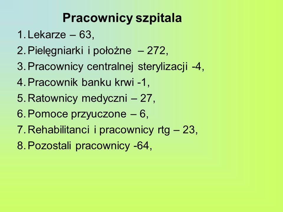 Pracownicy szpitala Lekarze – 63, Pielęgniarki i położne – 272,
