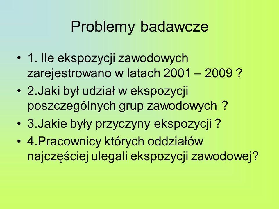 Problemy badawcze 1. Ile ekspozycji zawodowych zarejestrowano w latach 2001 – 2009 2.Jaki był udział w ekspozycji poszczególnych grup zawodowych